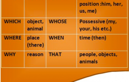 ADJECTIVE (RELATIVE) CLAUSES