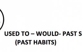 USED TO – WOULD- PAST SIMPLE (PAST HABITS)